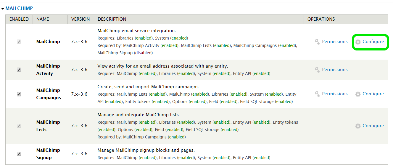 Creating Drupal Forms that Work with MailChimp   SMARTT Vancouver